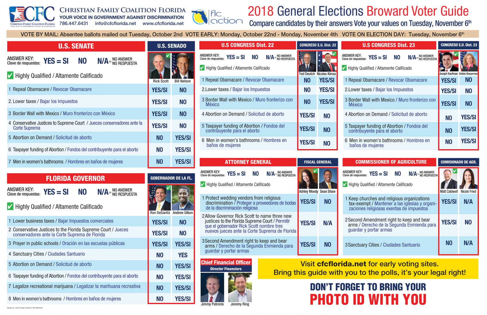 2018-broward-voter-guide_Page_1