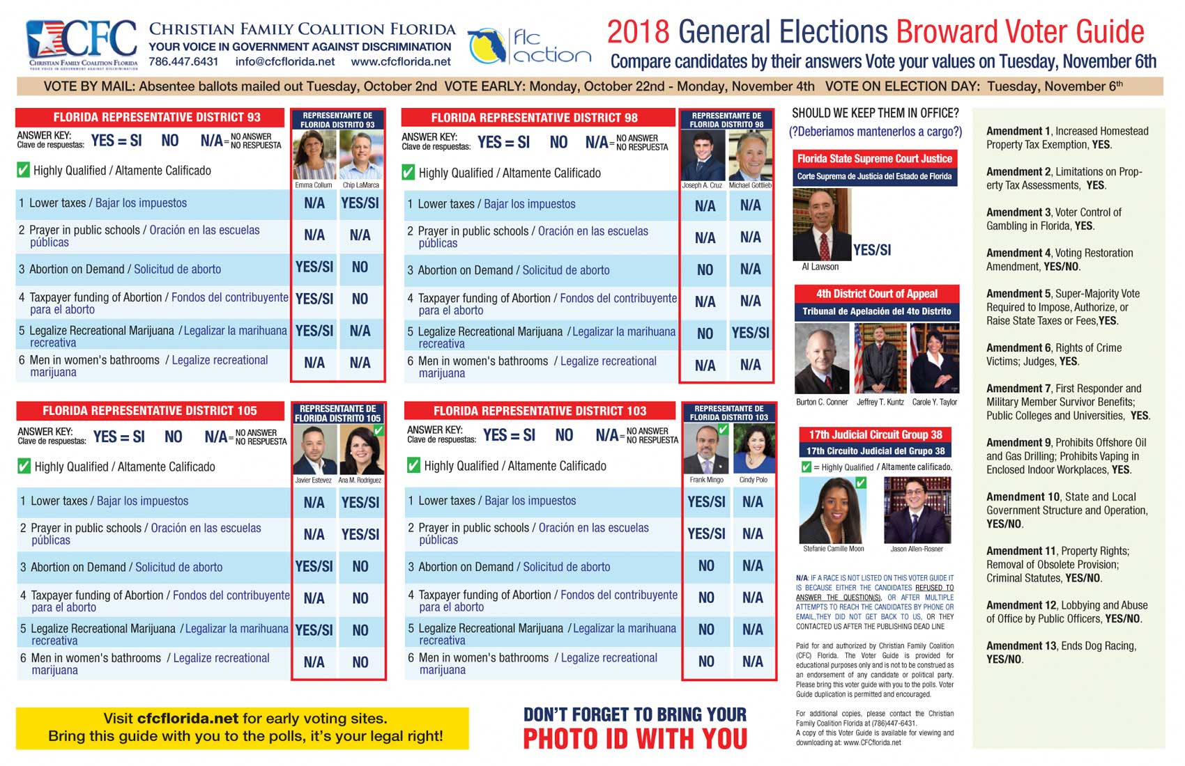2018-broward-voter-guide_Page_2