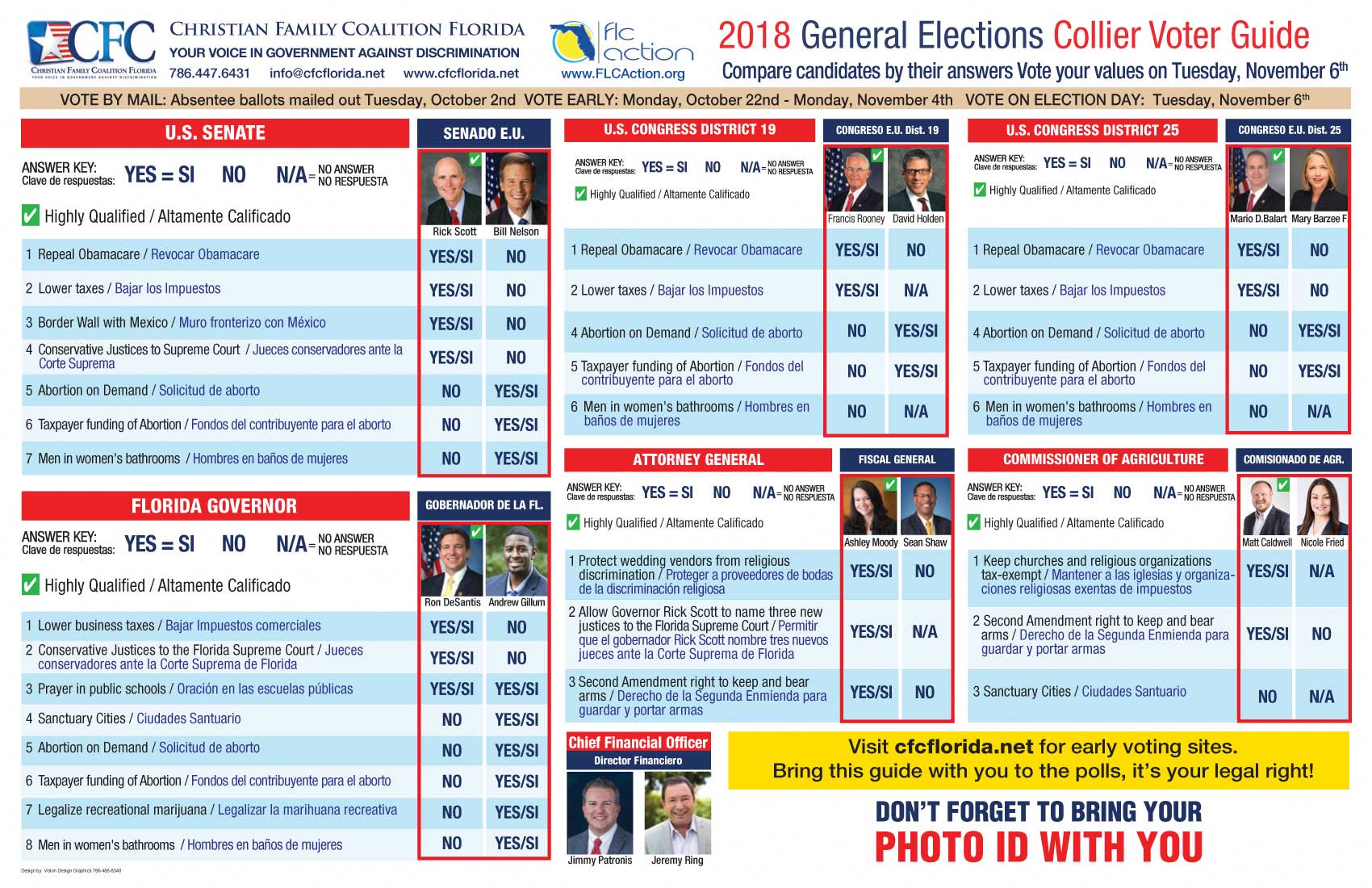 2018-collier-voter-guide_Page_1