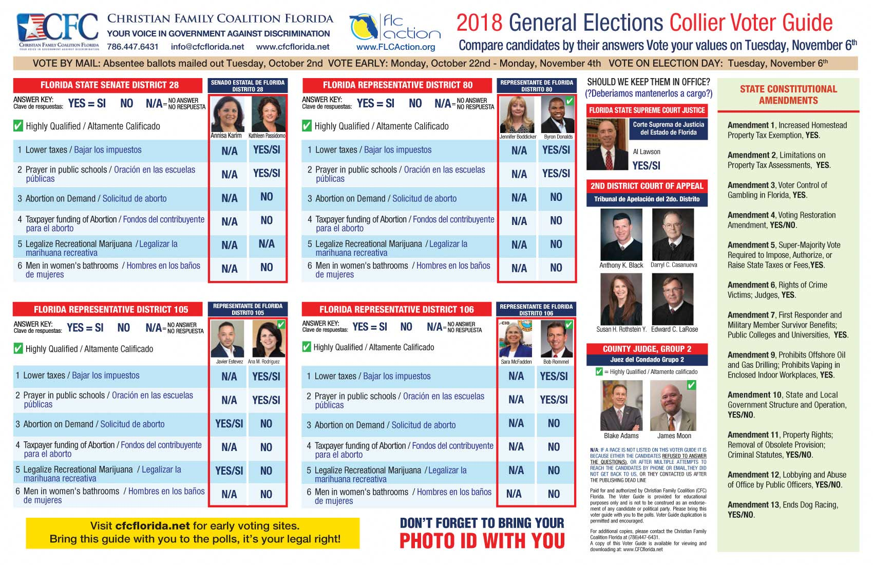 2018-collier-voter-guide_Page_2