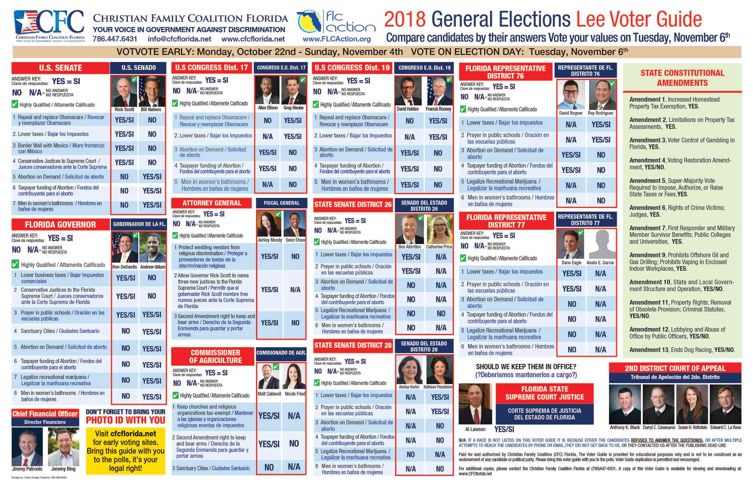 2018-lee-voter-guide