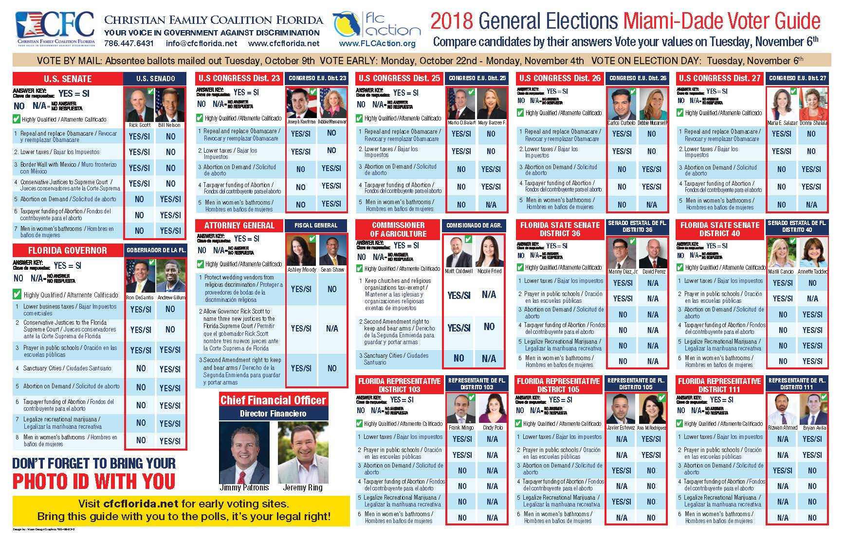 2018-miami-dade-voter-guide_Page_1