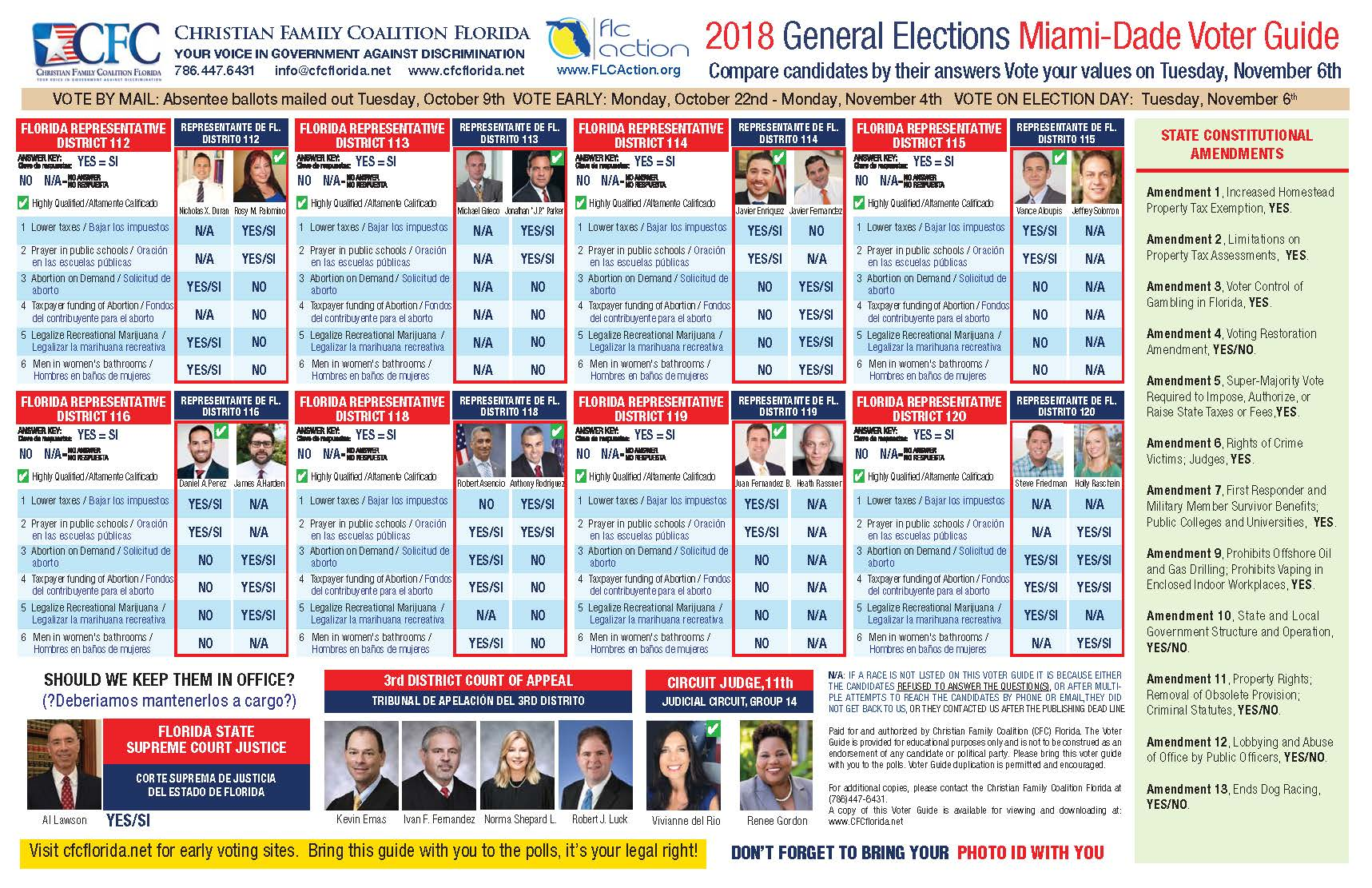 2018-miami-dade-voter-guide_Page_2