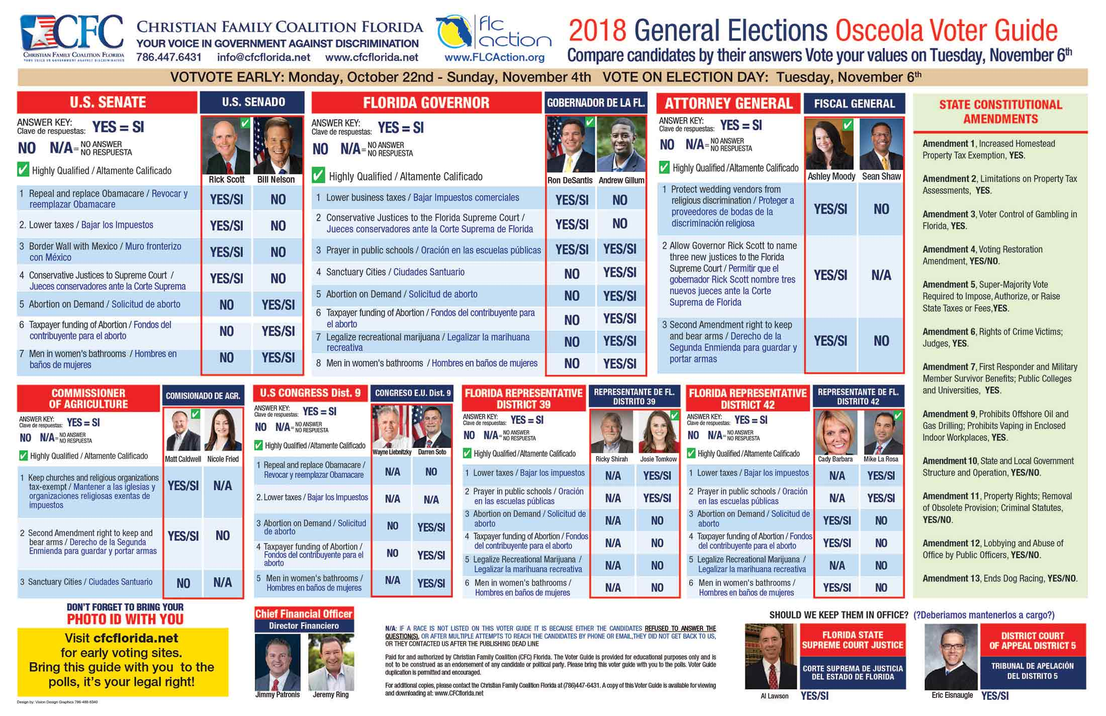 2018-osceola-voter-guide