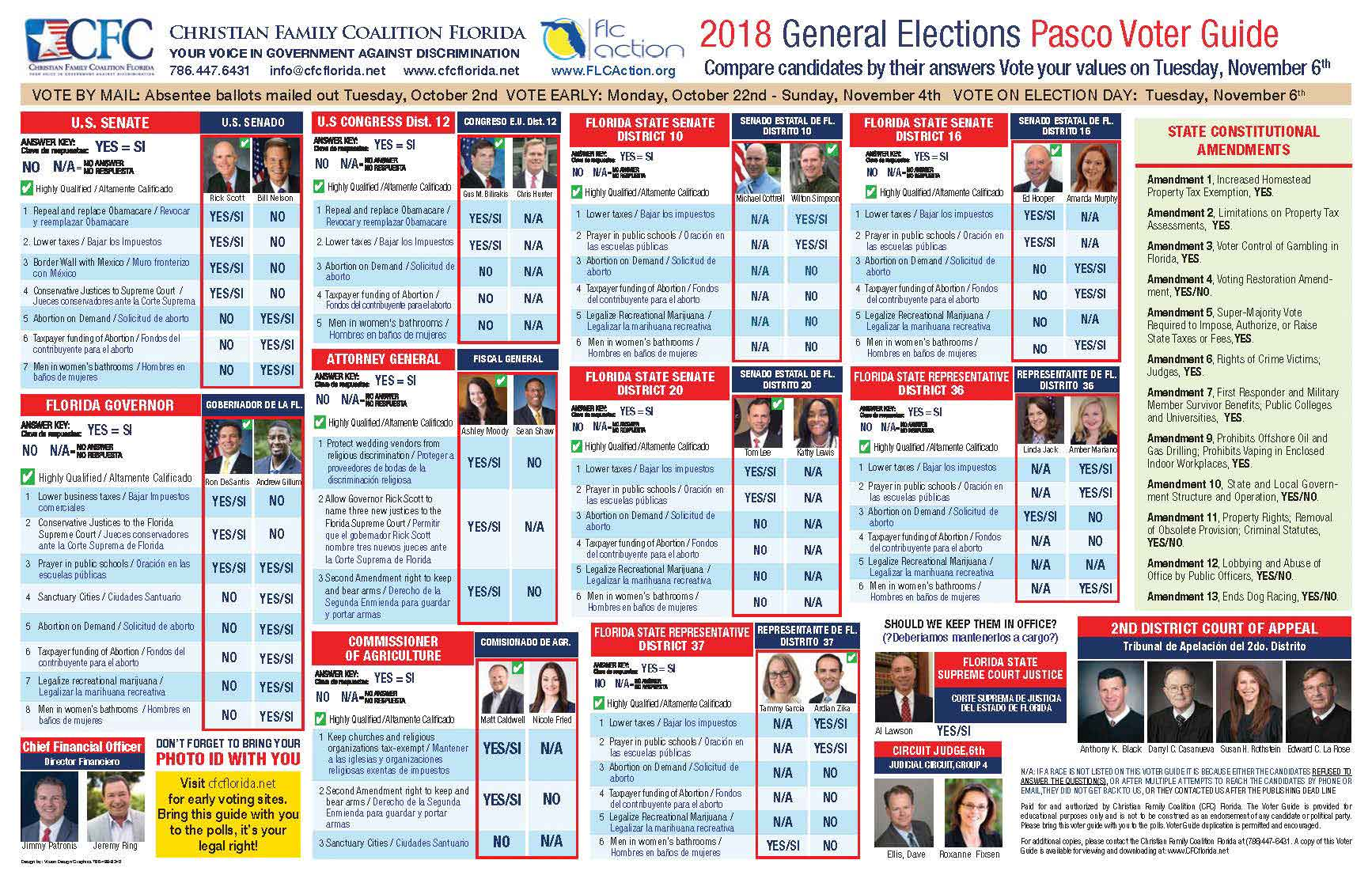 2018-pasco-voter-guide-ver2