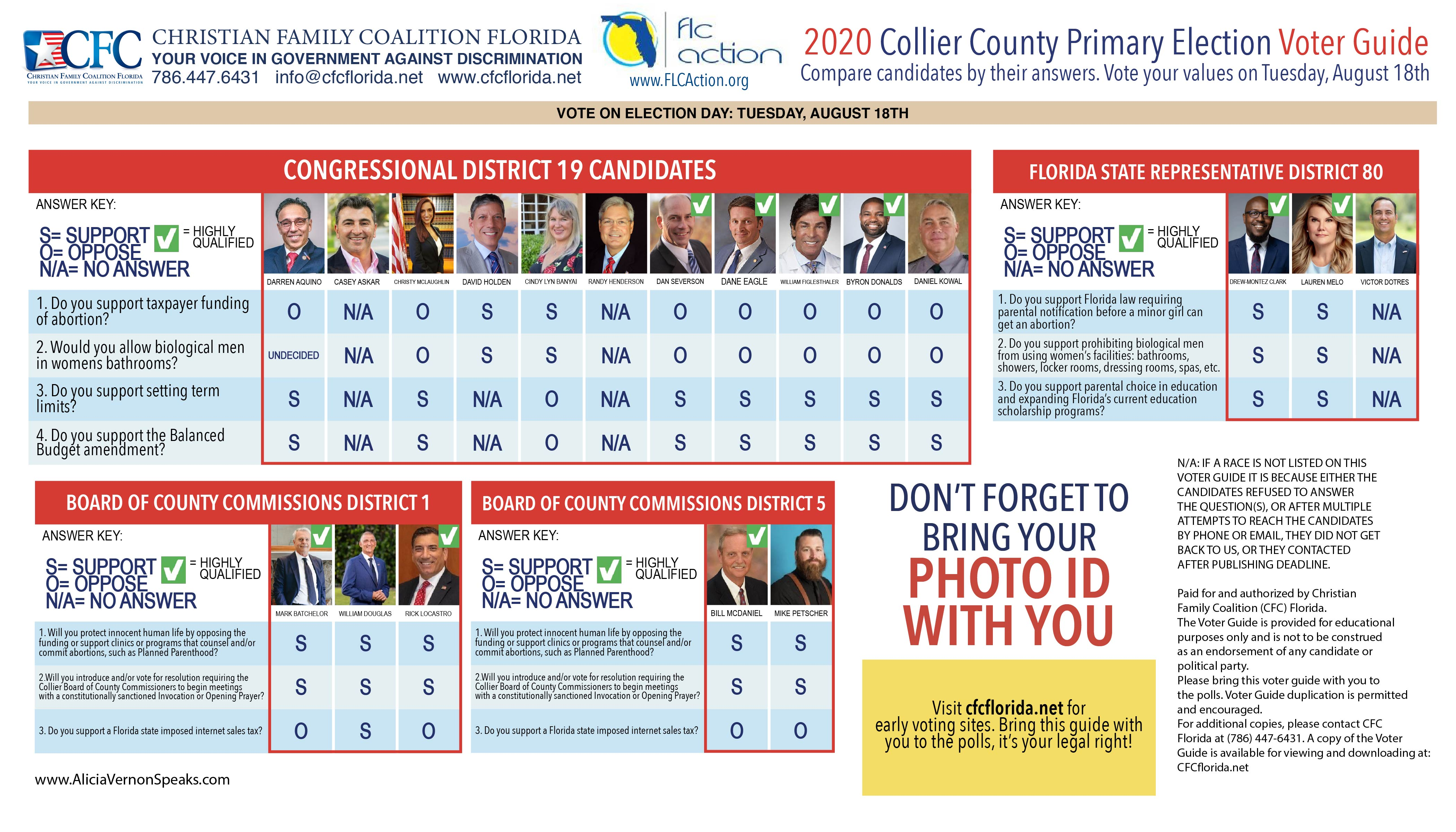Collier Voter Guide-01